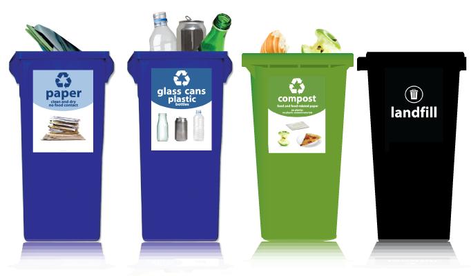 labels on bin